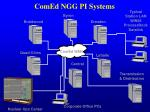 comed ngg pi systems