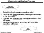 dimensional design process