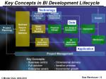 key concepts in bi development lifecycle