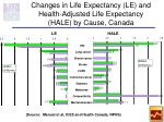 changes in life expectancy le and health adjusted life expectancy hale by cause canada
