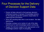 four processes for the delivery of decision support data
