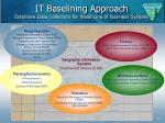 it baselining approach extensive data collection for these line of business systems
