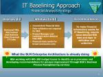 it baselining approach financial analysis findings