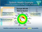 system health example 3 perspectives to assess the health of the wo 200 systems