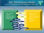 wo 200 business model how do it systems fit into the information value chain