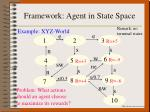 framework agent in state space