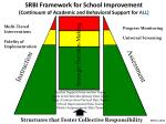 srbi framework for school improvement continuum of academic and behavioral support for all