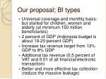 our proposal bi types