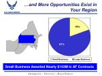 and more opportunities exist in your region