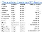 characteristics of i o devices