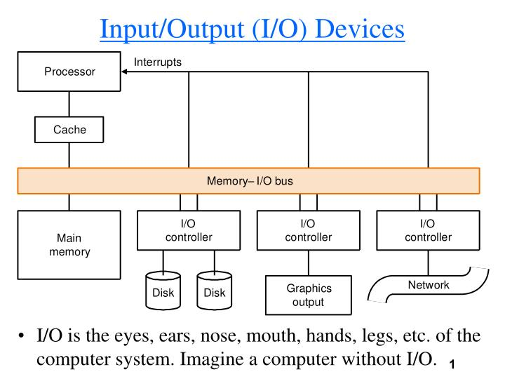 input output i o devices n.