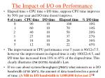 the impact of i o on performance