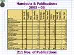 handouts publications 2005 06