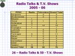 radio talks t v shows 2005 06