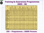 training awareness programmes 2005 06