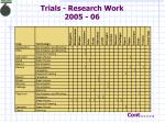 trials research work 2005 06