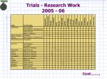 trials research work 2005 061
