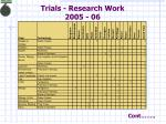 trials research work 2005 062