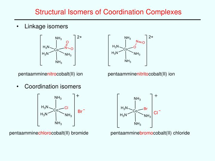 Structural Isomers of Coordination Complexes
