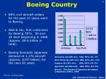 boeing country