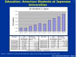 education american students at japanese universities