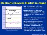electronic devices market in japan