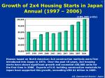 growth of 2x4 housing starts in japan annual 1997 2006