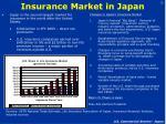 insurance market in japan