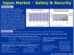 japan market safety security