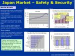 japan market safety security1