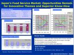japan s food service market opportunities remain for innovative themes and superior know how