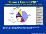 japan s inward fdi cumulative from end of 1996 through end of 2005