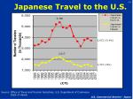 japanese travel to the u s