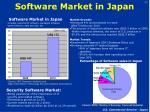 software market in japan
