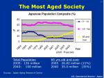the most aged society