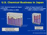 u s chemical business in japan