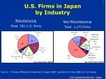 u s firms in japan by industry