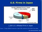 u s firms in japan