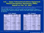 u s japan telecommunications equipment mutual recognition agreement mra signed on feb 16 2007