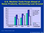 u s machine tools forge ahead of swiss products reclaiming lost ground