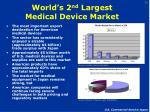 world s 2 nd largest medical device market