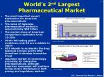 world s 2 nd largest pharmaceutical market