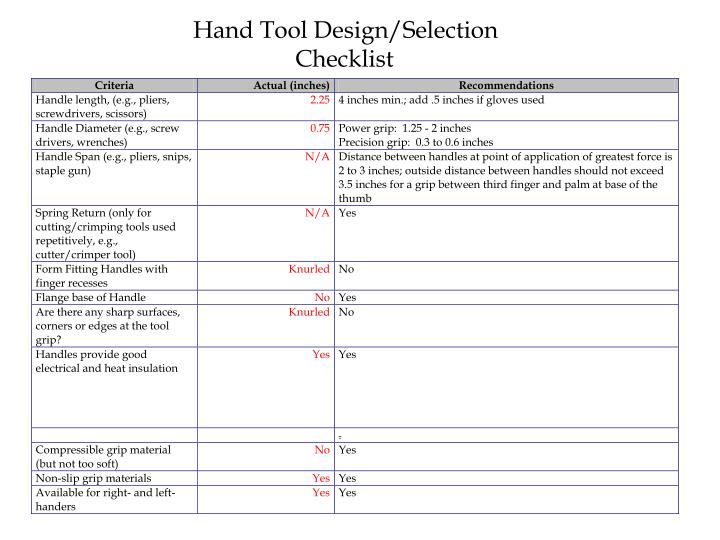 Hand Tool Design/Selection