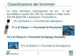 classificazione dei fonometri