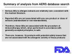 summary of analysis from aers database search1
