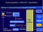 cycle acquisition traitement visualisation