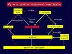 ex cution adaptative
