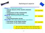 radiological aspects