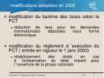 modifications adopt es en 2002
