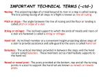 important technical terms ctd11